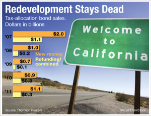 redevelopment bond sales california